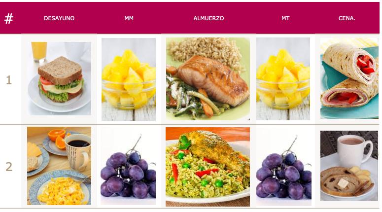 Nutrición by Joyce Almeyda
